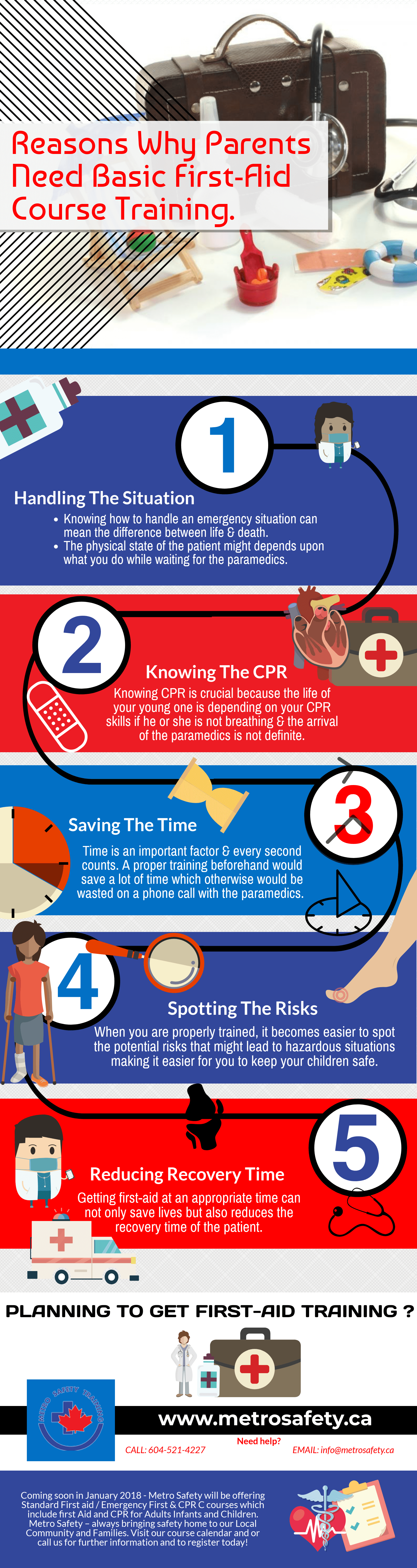 Reasons Why Parents Need Basic First-Aid Course Training